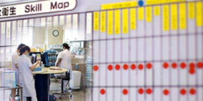 healthcare skill map